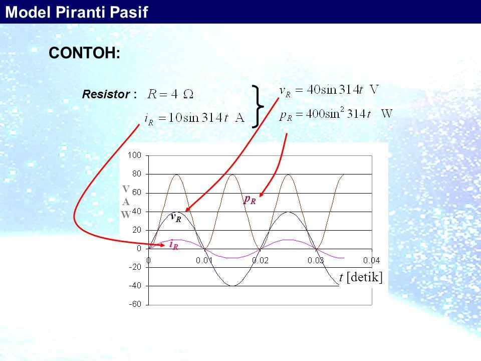 Model Piranti Pasif CONTOH: Resistor : t [detik] V A W vR iR pR